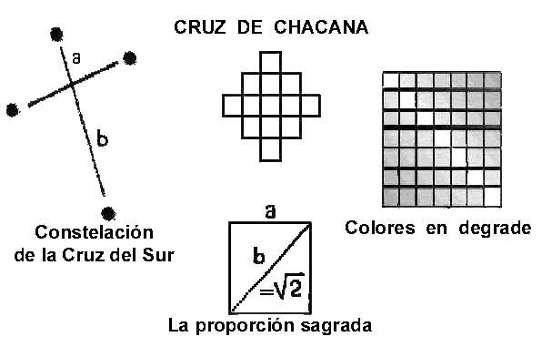 Легенды Альтиплано и Амазонии Chacana